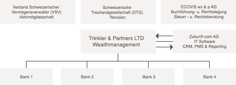 DE_external-Organisation